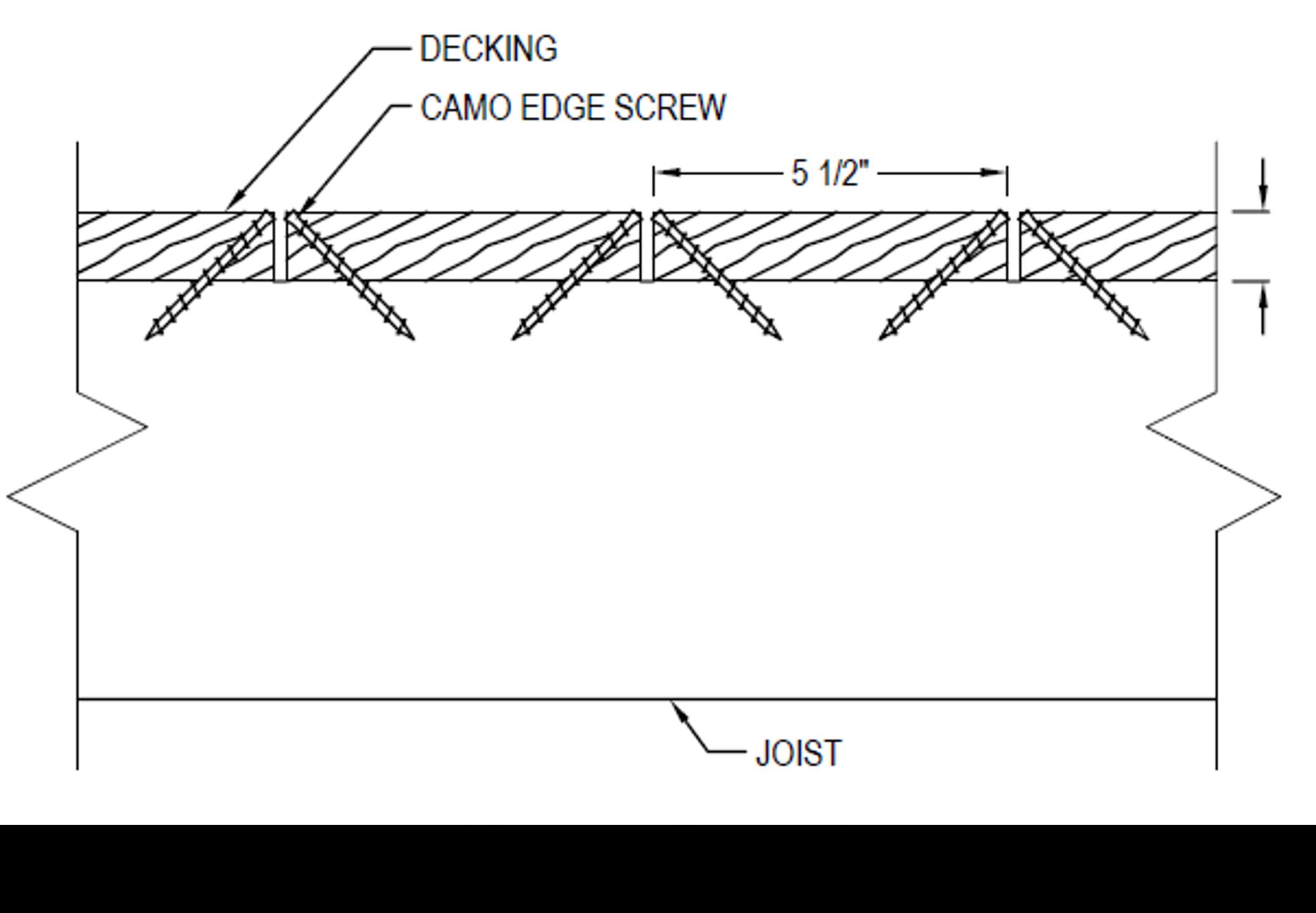 Deck Fastening Screws
