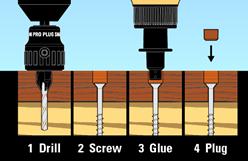 Pro Plug Kits for Decks